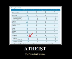 Atheist motivational poster Image