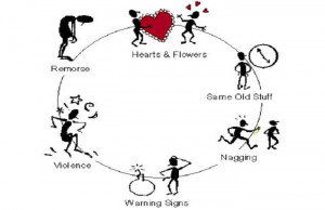 dating violence cycle