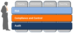 Governance Risk and Compliance Solutions