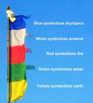 Prayer Flag - The five colors represent ...