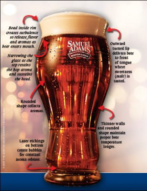 sam adams beer glass 230x300 Review: Samuel Adams Pint Glass