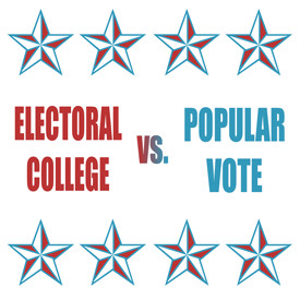 electoral college 21st century citizenship the electoral college and ...