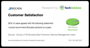 Customer Satisfaction Quotes Customer quotes