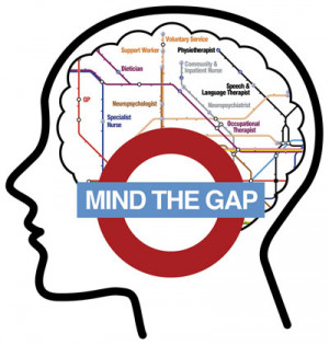 ... Brain Injury UK National Conference Brain and Mind – Mind the Gap