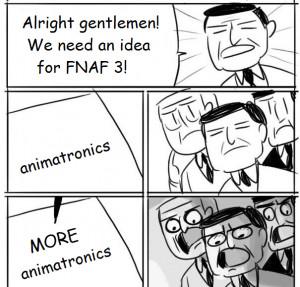 FNAF3 in a nutshell by Lucioro