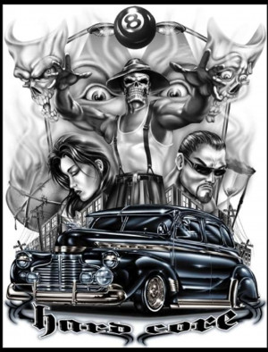 Popular Chicano Facebook Themes
