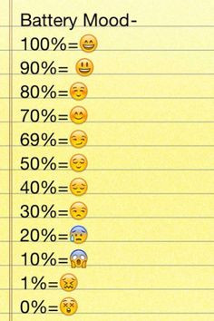 Hahaa! Emoji battery percentage! Like, comment, follow! More
