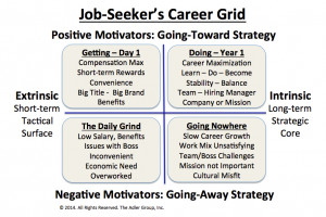 Consider changing jobs when the intrinsic negatives outweigh the ...