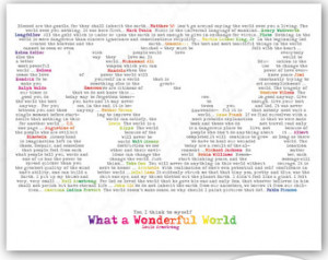 Art Wonderful World Map Typography Printable with Quotes and Sayings ...