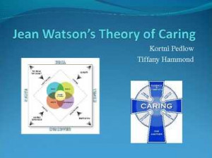 Jean watson s theory of human caring
