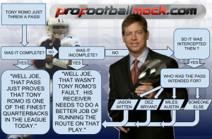 Troy Aikman Explains Why No Interception Has Ever Been Tony Romo's ...