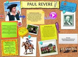 Paul Revere by therealsarabeara