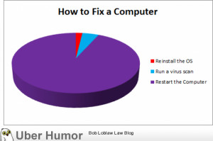 ... ve learned after working in a computer repair shop this summer