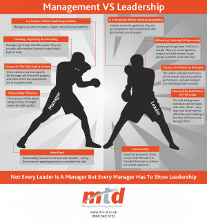 Management vs Leadership – Infographic