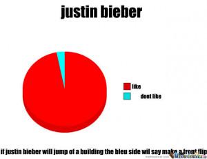 Justin Bieber Hater Jokes...
