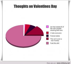Thoughts On Valentine's Day – Funny Valentines Day Quotes