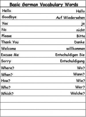 German Vocabulary Words for Greetings, Family, and More!