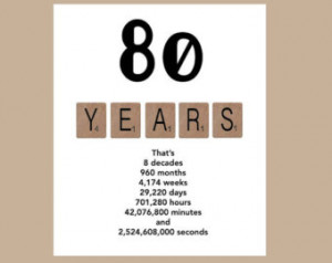 Quotes For 80th Birthday Cards ~ Popular items for 80th birthday card ...