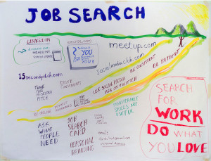 ... as a job search engine for twitter they do a pretty good job using