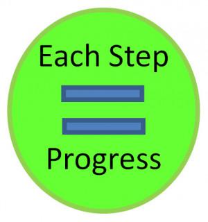 Progress Equals Happiness