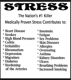 Ignoring stress however only adds fuel to the fire. Stress is like ...