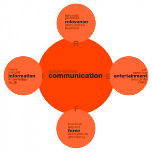 Displaying 17> Images For - Quotes About Lack Of Communication...
