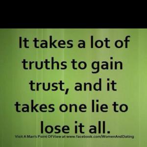 No lie ....
