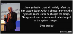 Quotes On Organizational Structure