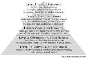 Jim Collins - Leadership