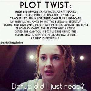 Divergent/ Hunger Games crossover