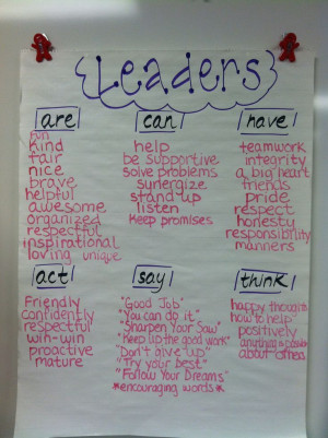 Leadership verbs :). Great way to discuss positive behavior choices!