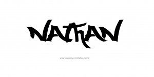 Nathan Name Meaning Mousepads