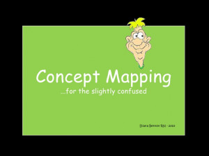Nursing Plan Of Care Concept Map Immobility Hip Fracture