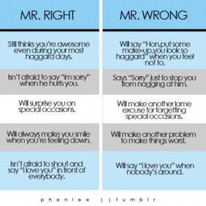 MR. RIGHT VS. MR. WRONG by phenlee