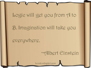 Albert Einstein Quote on Creativity and Imagination