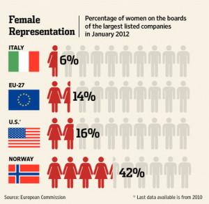 Italian Women Quotes The italian measurewhich was