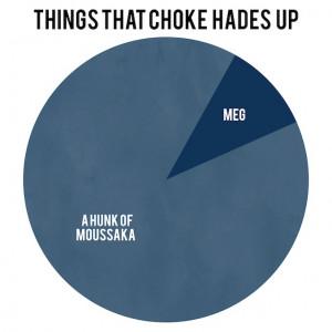 Hercules Disney Hades Quotes Things that choke hades up