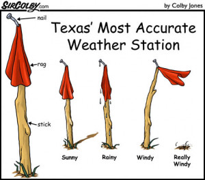 Texas_Weather_Station