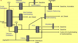 crude oil wherees how its refined oil refinery process cdu jpg