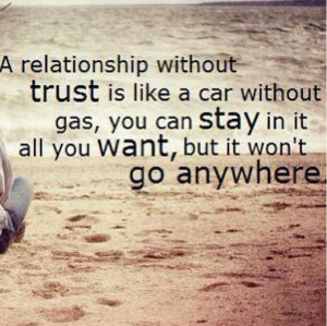 Trust Quotes For Relationships Image
