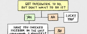 Infographic: A tradesman's Guide To Getting Paperwork Done