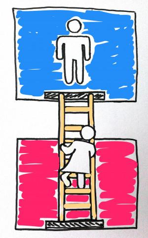 Gender Equality Symbol Gender equality/justice