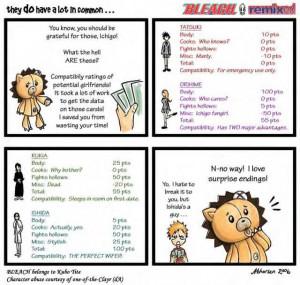 Famous Bleach Quotes http://picsbox.biz/key/famous%20bleach%20anime ...