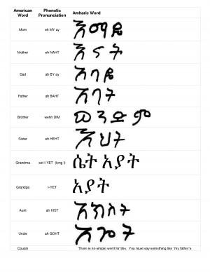 Document Sample