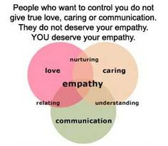 ... relationship with an abusive person, your loving empathy is a