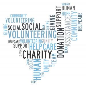 Charity Word Charity word cloud
