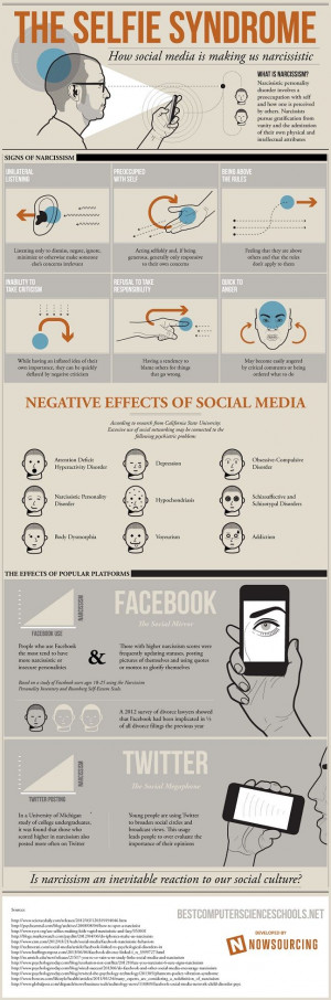 ... Syndrome – How Social Media is Making Us Narcissistic #Infographic