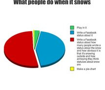 Related Pictures funny snow quotes funny snow storm pictures