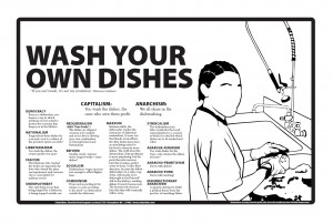 Wash Your Dishes Sign
