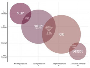 The Importance Of Sleep For Primal/Paleo Living